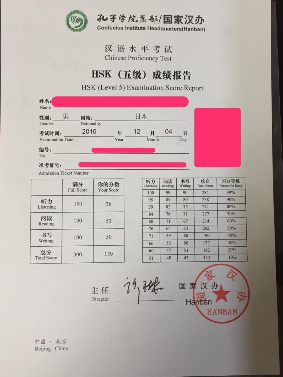 HSK5級不合格証